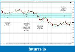 Trading spot fx euro using price action-2012-04-10-trades-.jpg