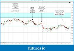 Trading spot fx euro using price action-2012-04-10-trades-b.jpg