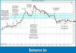 Trading spot fx euro using price action-2012-04-10-trades-c.jpg