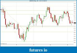 Trading spot fx euro using price action-2012-04-10-daily-sr.jpg