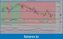 Ctrl-Alt-Del Reboot Trading Journal-6e-06-12-4-rangenogap-4_10_2012.jpg