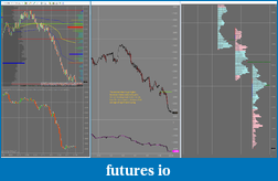 FESX Trading Journal Using GOM Indicators-pre_market_for_11042012.png
