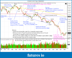 ES day trading Journal-es-06-12-512-tick-10_04_2012.png