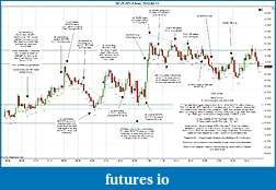 Click image for larger version  Name:2012-04-11 Market Structure.jpg Views:62 Size:286.3 KB ID:69597
