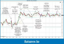 Trading spot fx euro using price action-2012-04-11-trades-.jpg