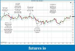 Trading spot fx euro using price action-2012-04-11-trades-b.jpg