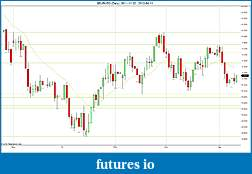 Trading spot fx euro using price action-2012-04-11-daily-sr.jpg