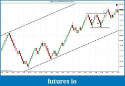 bobs qwest to attain consistency-qm-05-12-2-momentum-4_11_20124.jpg