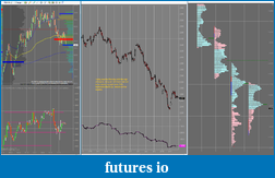 FESX Trading Journal Using GOM Indicators-pre_market_for_12042012.png