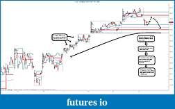 Tomorrow's chart-es-06-12-daily-10_12_2011-4_11_2012.jpg