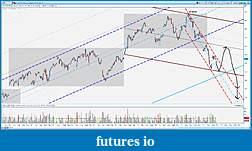 Tomorrow's chart-2012-04-11-es-hourly.jpg
