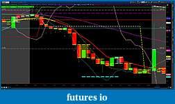 Weekly Option Trader-amzn-2012-04-11-tos_charts.jpg