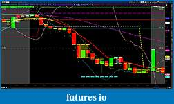 Click image for larger version  Name:AMZN-2012-04-11-TOS_CHARTS.jpg Views:1754 Size:159.5 KB ID:69661