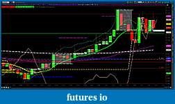 Weekly Option Trader-euro-2012-04-11-tos_charts.jpg