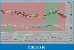 Ctrl-Alt-Del Reboot Trading Journal-6e-06-12-4-rangenogap-4_12_2012.jpg