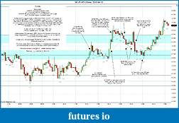 Trading spot fx euro using price action-2012-04-12-market-structure.jpg