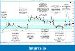 Trading spot fx euro using price action-2012-04-12-trades-.jpg