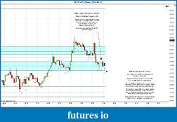 Trading spot fx euro using price action-2012-04-12-trades-b.jpg