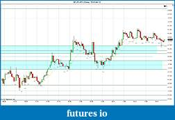 Trading spot fx euro using price action-2012-04-12-market-structure-2.jpg