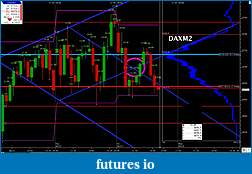 GFIs1 1 DAX trade per day journal-triangle2.jpg