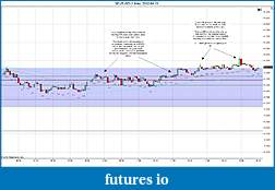 Trading spot fx euro using price action-2012-04-13-trades-.jpg