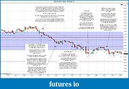 Trading spot fx euro using price action-2012-04-13-trades-b.jpg