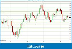 Trading spot fx euro using price action-2012-04-13-daily-sr.jpg