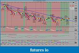 Ctrl-Alt-Del Reboot Trading Journal-6e-06-12-4-rangenogap-4_13_2012.jpg