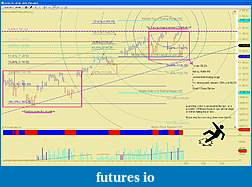 Two Line Trading-20-12-2010.jpg
