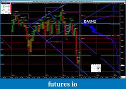 GFIs1 1 DAX trade per day journal-diamondfinal.jpg
