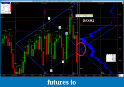 GFIs1 1 DAX trade per day journal-diamondcounting.png