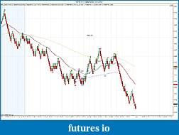 BRETT'S NAKED IN IOWA JOURNAL-ym-06-12-4-betterrenko-4_13_2012-trades.jpg