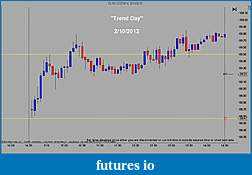 The 22 Days: A Price Action Trader shares his Journey-2-10-2012-trend-day.jpg