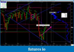 Tomorrow's chart-daxmondaylevel.png
