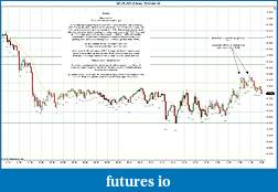 Trading spot fx euro using price action-2012-04-16-market-structure.jpg
