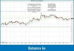 Trading spot fx euro using price action-2012-04-16-trades-.jpg