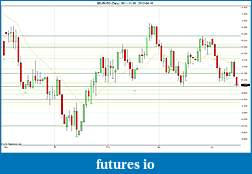 Trading spot fx euro using price action-2012-04-16-daily-sr.jpg