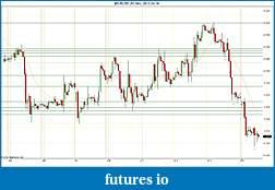 Trading spot fx euro using price action-2012-04-16-hourly-sr.jpg