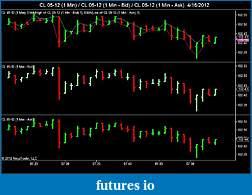 RE: Min/Max Charts in NT-cl-05-12-1-min-_-cl-05-12-1-min-bid-_-cl-05-12-1-min-ask-4_16_2012.jpg