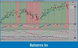 Ctrl-Alt-Del Reboot Trading Journal-6e-06-12-4-rangenogap-4_16_2012.jpg