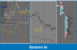FESX Trading Journal Using GOM Indicators-pre_market_for_17042012.png
