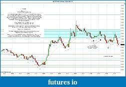 Trading spot fx euro using price action-2012-04-17-market-structure.jpg