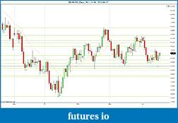 Trading spot fx euro using price action-2012-04-17-daily-sr.jpg