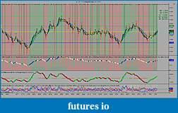 Ctrl-Alt-Del Reboot Trading Journal-6e-06-12-4-rangenogap-4_17_2012.jpg