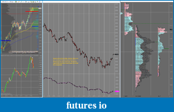 FESX Trading Journal Using GOM Indicators-pre_market_for_18042012.png