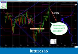 Tomorrow's chart-daxtuesdayupmove.png