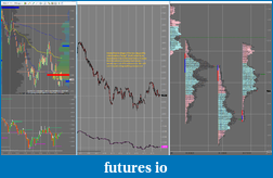 FESX Trading Journal Using GOM Indicators-pre_market_for_19042012.png