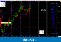 GFIs1 1 DAX trade per day journal-daxthursdaylive.png