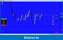EURUSD 6E Euro-snapshot-667.png