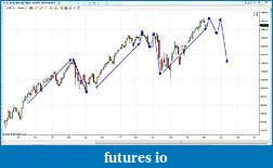 Click image for larger version  Name:04-19-2012 ES looking like last 2 years.JPG Views:40 Size:118.9 KB ID:70608